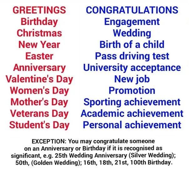 Glückwünsche zur hochzeit englische Englische Hochzeit
