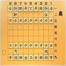 将棋棋士身長一覧(更新中)