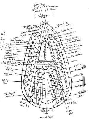 フリードリヒが自らの思想体系の集大成として構想した庭園図。 『フリードの卵』または『ガーデン:シンフォニー』 中央にある円に『ハウス』と書いてあることから、コア部分は自宅だったようだ。
