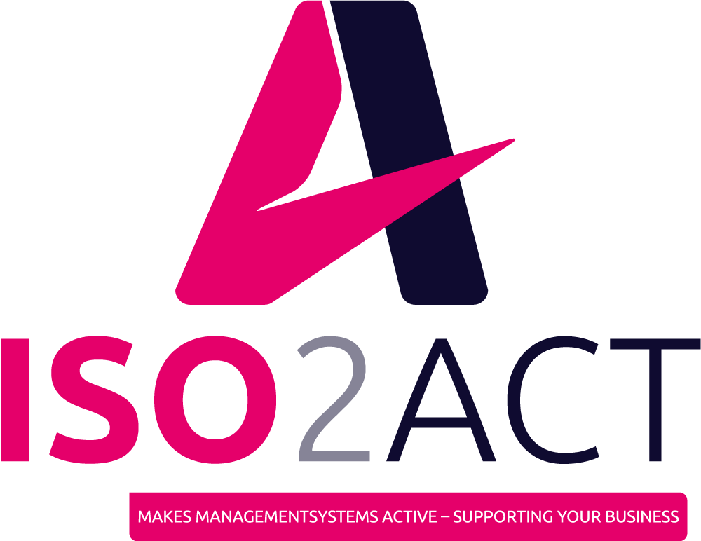 ISO2ACT