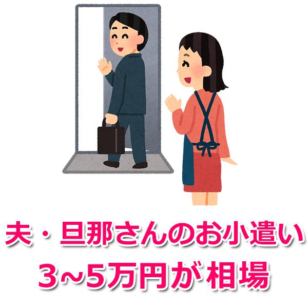 夫・旦那さん(サラリーマン)のお小遣い平均【2018年の調査】