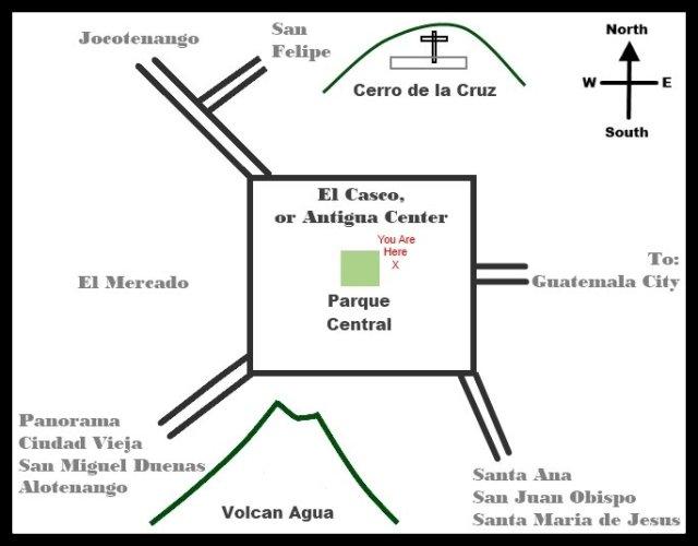 Antigua Guatemala Towns
