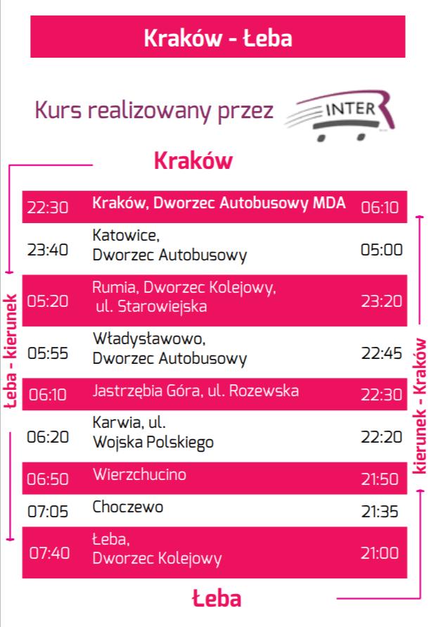Wakacje 2021 - Inter Kraków <> Łeba