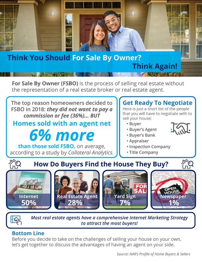 Think You Should For Sale By Owner? Think Again! [INFOGRAPHIC] | Simplifying The Market
