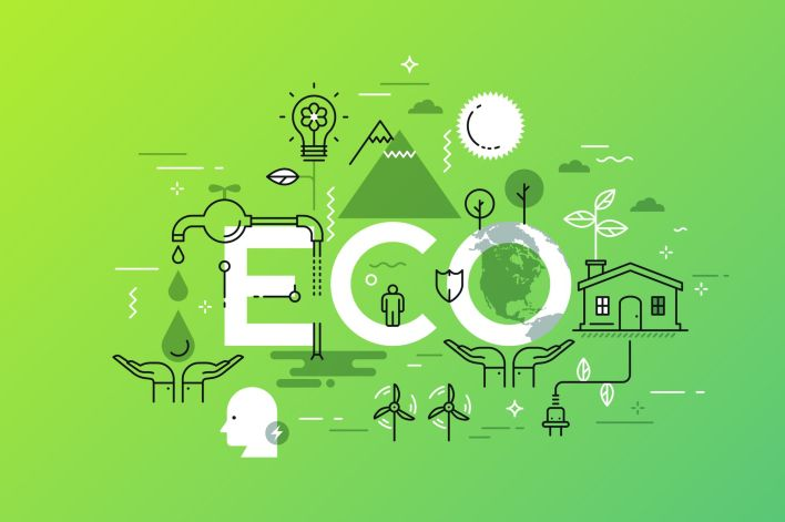 eco-friendly business ideas with great business opportunities.