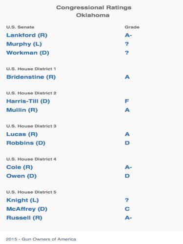 GOA Publishes its 2016 Congressional Rating