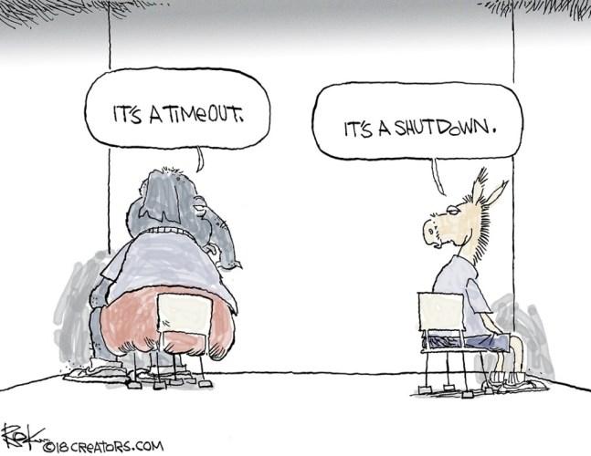 Shutdown Timeout