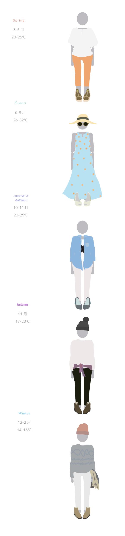 女性の季節ごとの服装