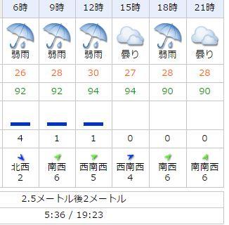 okinawa-surf-guide