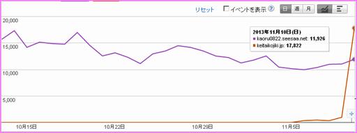 初日PV.png