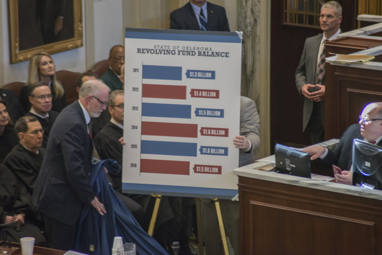 During her Feb. 1 speech, Gov. Mary Fallin proposed tapping revolving funds to help ease the budget crisis.