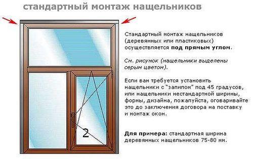 Нащельник для пластиковых окон: что такое нащельники, как ...