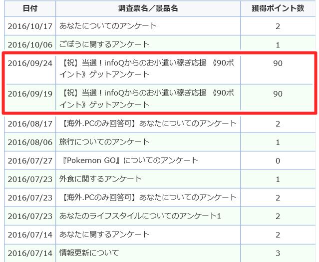 infoQ ポイント獲得履歴 画像