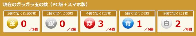 現在のガラガラ玉の数