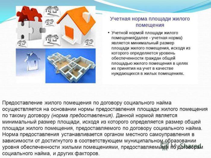 жилищный кодекс нормы жилой площади на человека