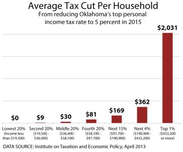 average-tax-cut-2