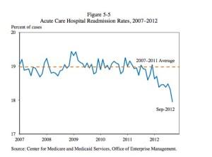 Graph 2 (HC Blog)