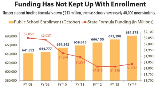 funding-and-enrollment