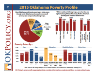 poverty-profile