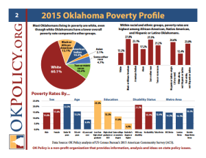 poverty-profile