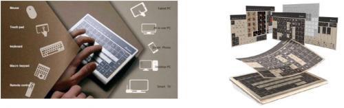 キーボードとマウスを一つで統合した多目的スマートキーボード『LENTUS』