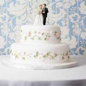 d4 4 300x300 - Düğünlerde niçin pasta kesiliyor?