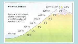 Güneşe yaklaştıkça hava niçin soğuyor?, OkuGit.Com - Tarih, Güncel, Kadın, Sağlık, Moda Bilgileri Genel Bloğu
