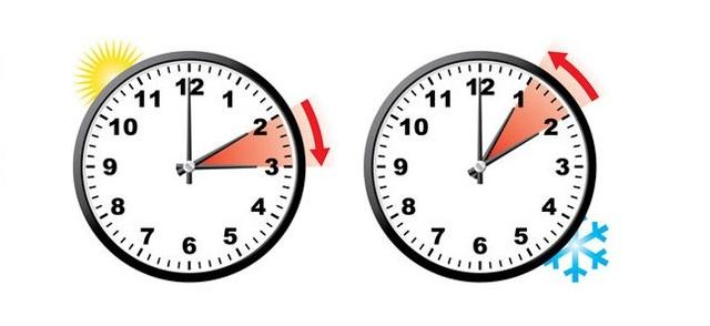 Saatler Niçin İleri Geri Alınır?, OkuGit.Com - Tarih, Güncel, Kadın, Sağlık, Moda Bilgileri Genel Bloğu