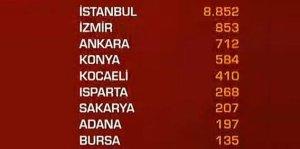 crn2 300x149 - Türkiye'de Korona Virüs Önlemleri Kapsamında 2020 Yazı Nasıl Geçti