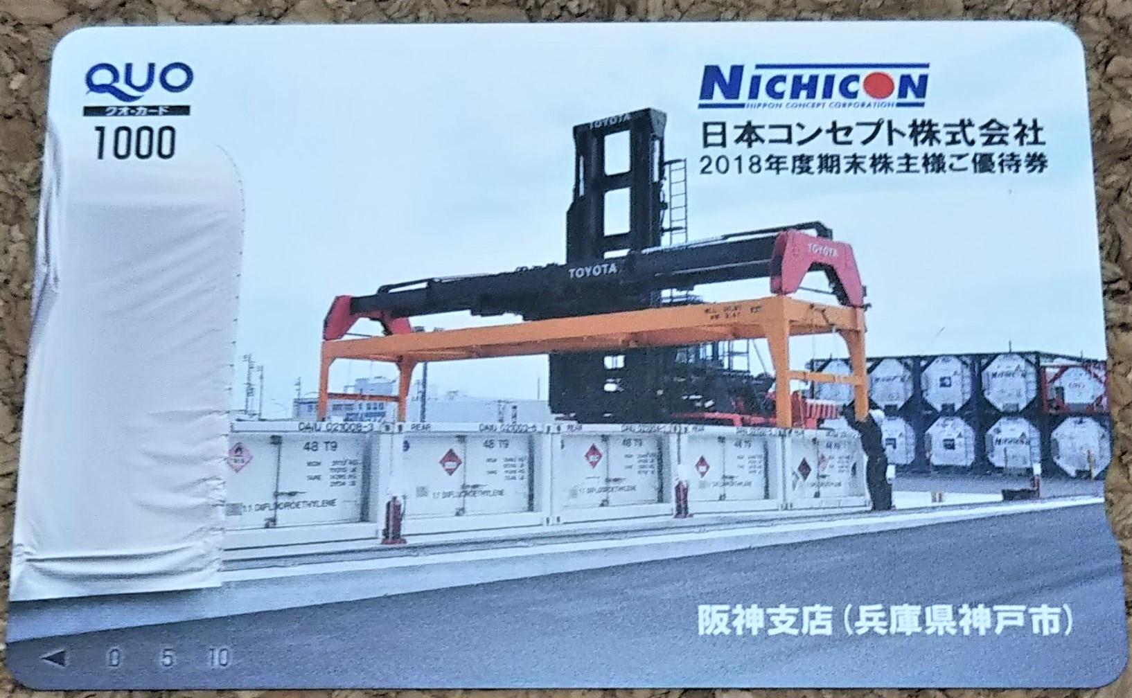 日本コンセプト(2008年12月期)株主優待