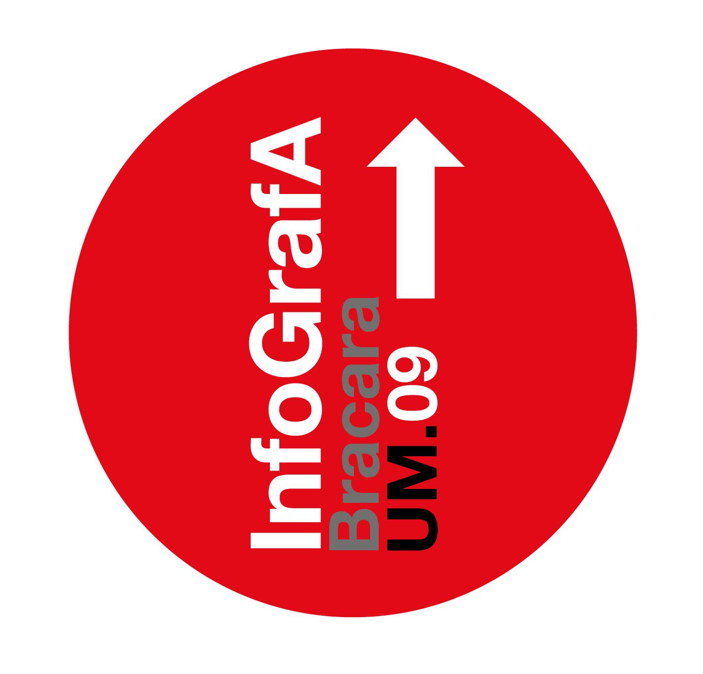 16 e 17 de Julho em Braga