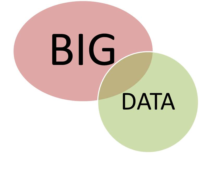 """Big Data doesn't have to be so """"big"""" after all"""
