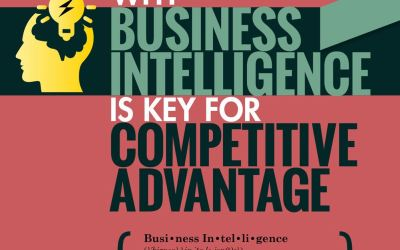 Infographic: Why BI is Key for Competitive Advantage