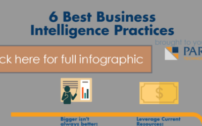 Infographic: 6 Business Intelligence Best Practices