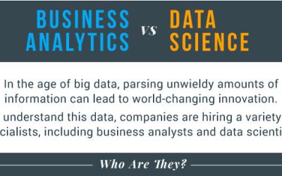 Infographic: Business Analyst vs. Data Scientist