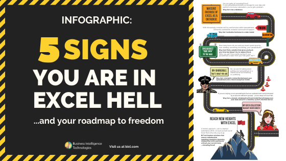 Infographic: 5 Signs You are in Excel Hell