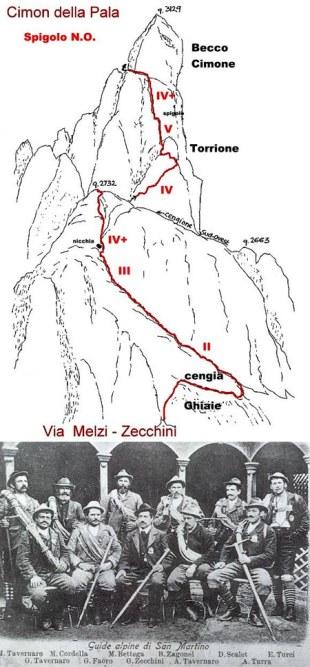 Tracciato via Melzi e la g.a. Giuseppe Zecchini (seduta al centro)