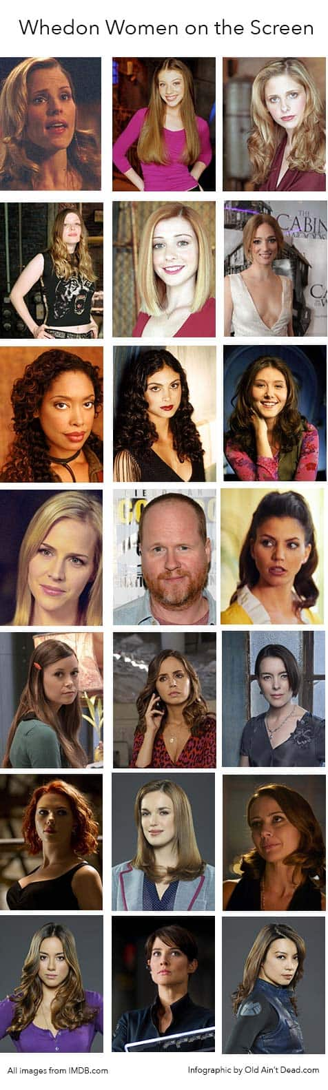 Whedon Women