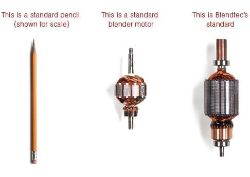Blendtec motor comparison