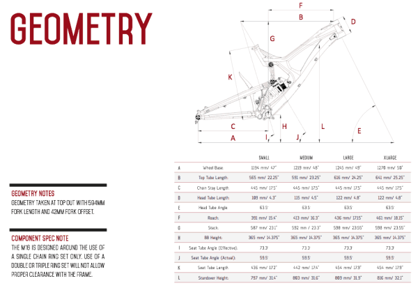 2016 Intense Cycles M16 Geometry