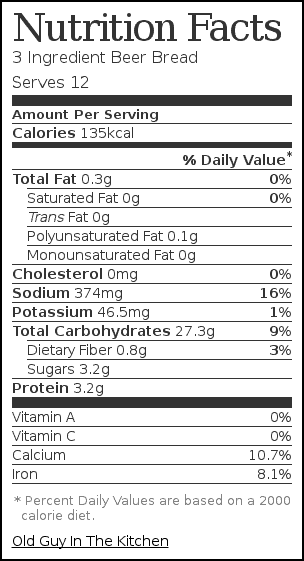 Nutrition label for 3 Ingredient Beer Bread