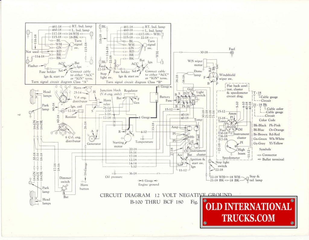 International Truck Abs Wiring Diagram