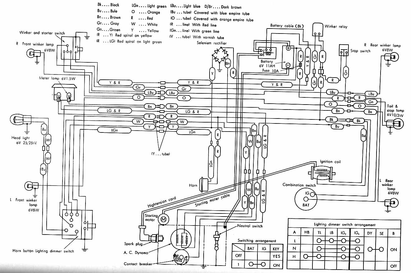 DIAGRAM] 1987 Chevy C70 Wiring Diagram FULL Version HD Quality Wiring  Diagram - 240V.CAMPUSBAC.FR240v.campusbac.fr