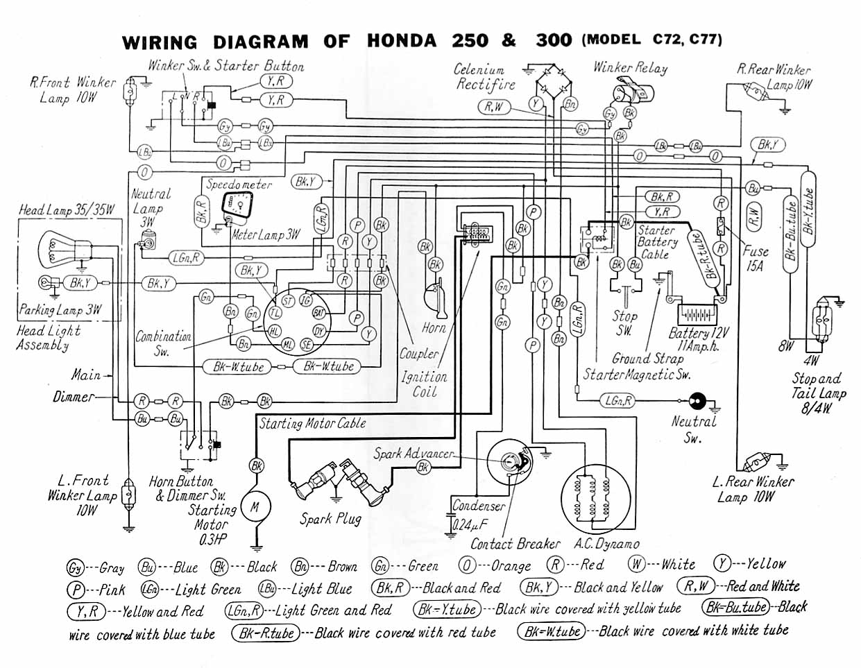 Wiring diagram of honda tmx contact point library