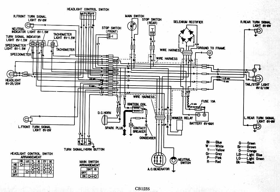 Fancy Kazuma Falcon 110 Wiring Diagram Crest - Electrical Diagram ...