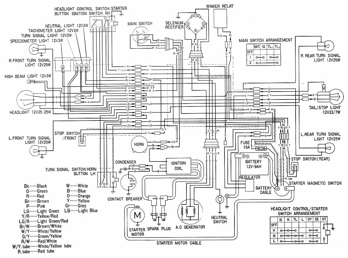 2001 Honda 400ex Wiring Diagram Database
