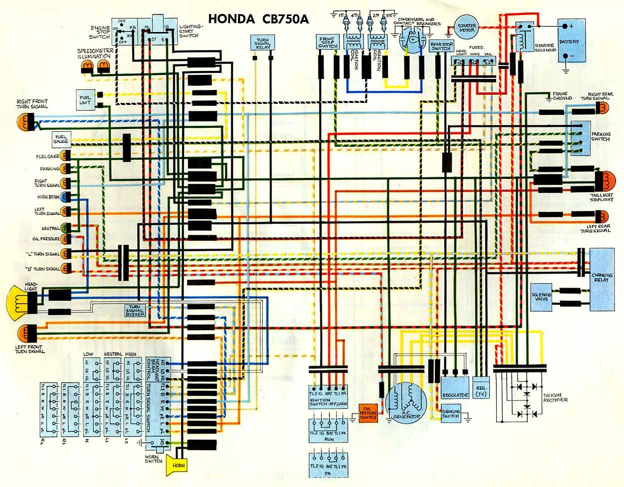 2005 Polaris Sportsman 400 Wiring Diagram 2005 Automotive Wiring – Polaris Sportsman 400 Wiring Diagram