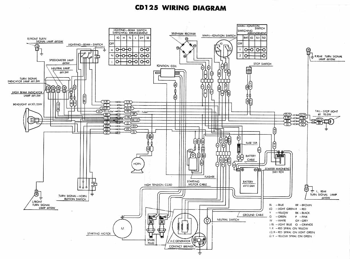 Index Of Mc Wiringdiagrams