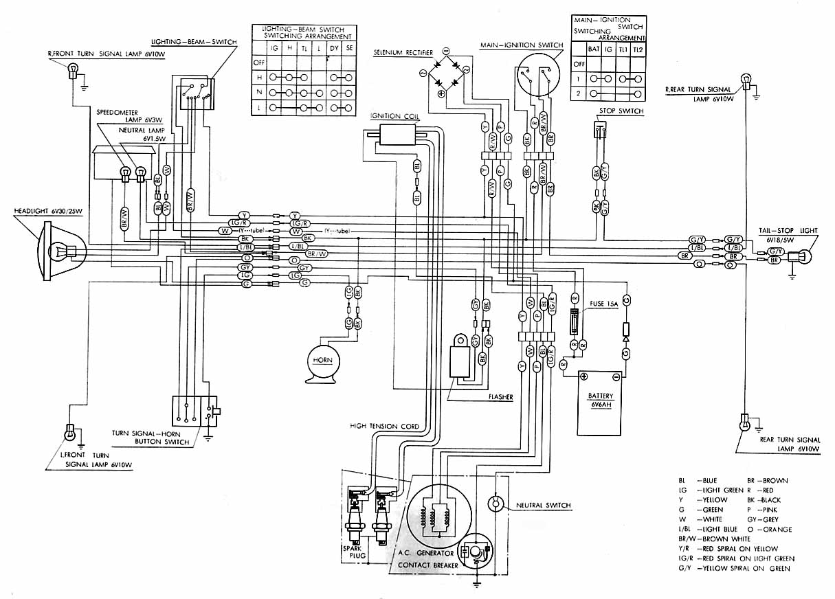 Wiring Diagram Honda Scooter : Honda motorcycle crf l wiring diagrams chopper