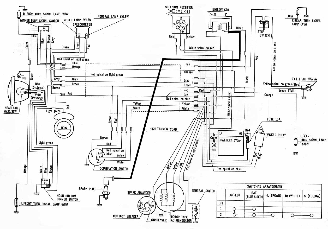 honda rancher wiring schematic wiring diagram database